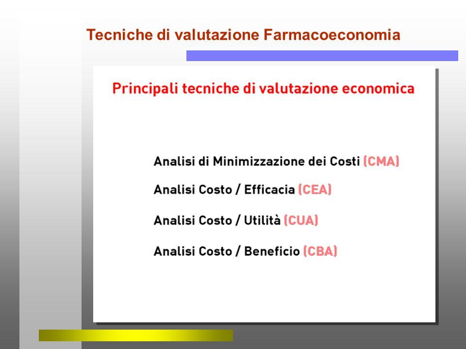 Tecniche di valutazione Farmacoeconomia