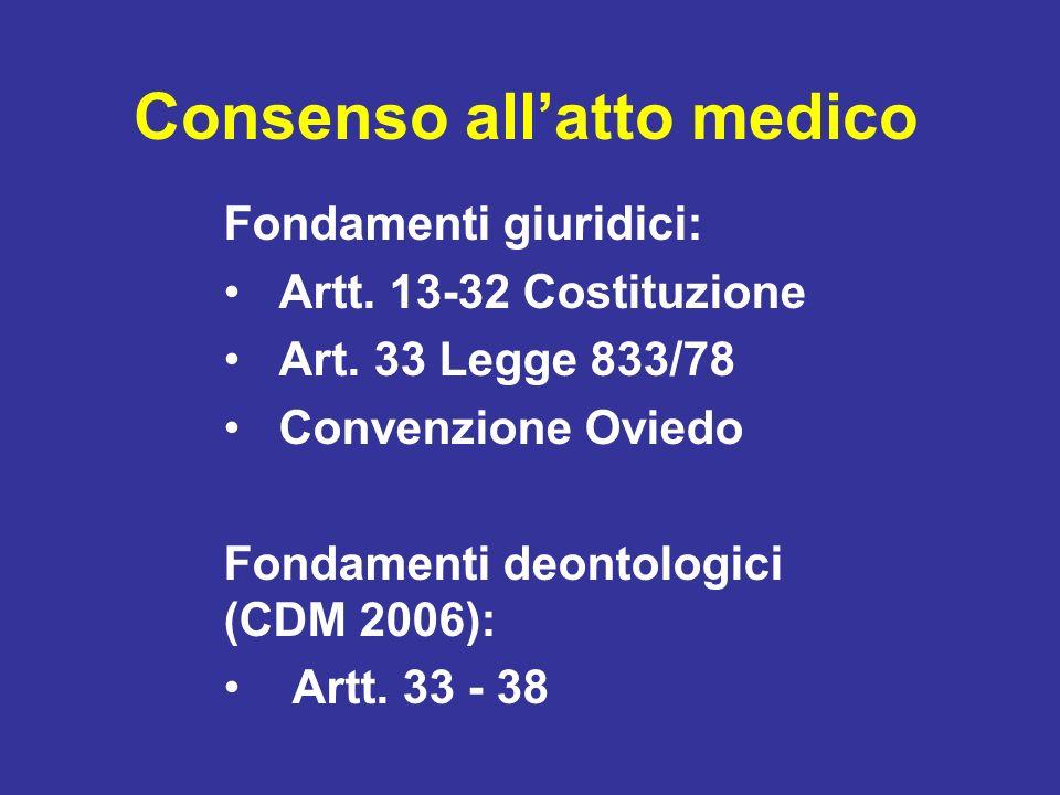 Consenso all'atto medico