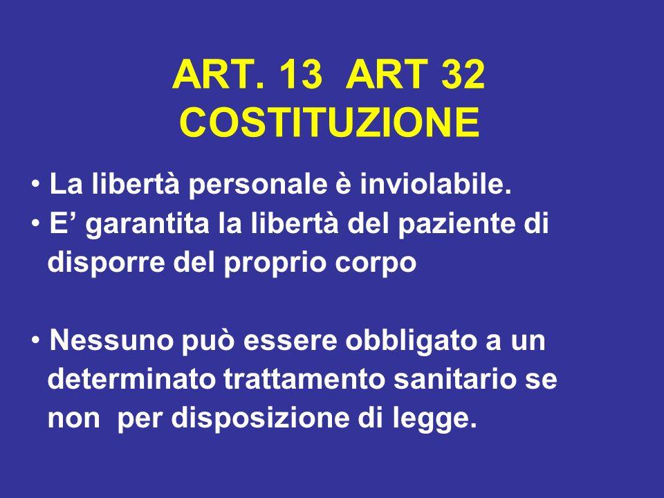 ART. 13 ART 32 COSTITUZIONE La libertà personale è inviolabile.