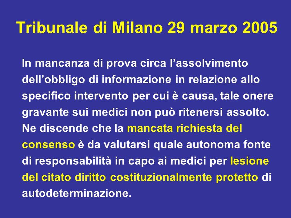 Tribunale di Milano 29 marzo 2005