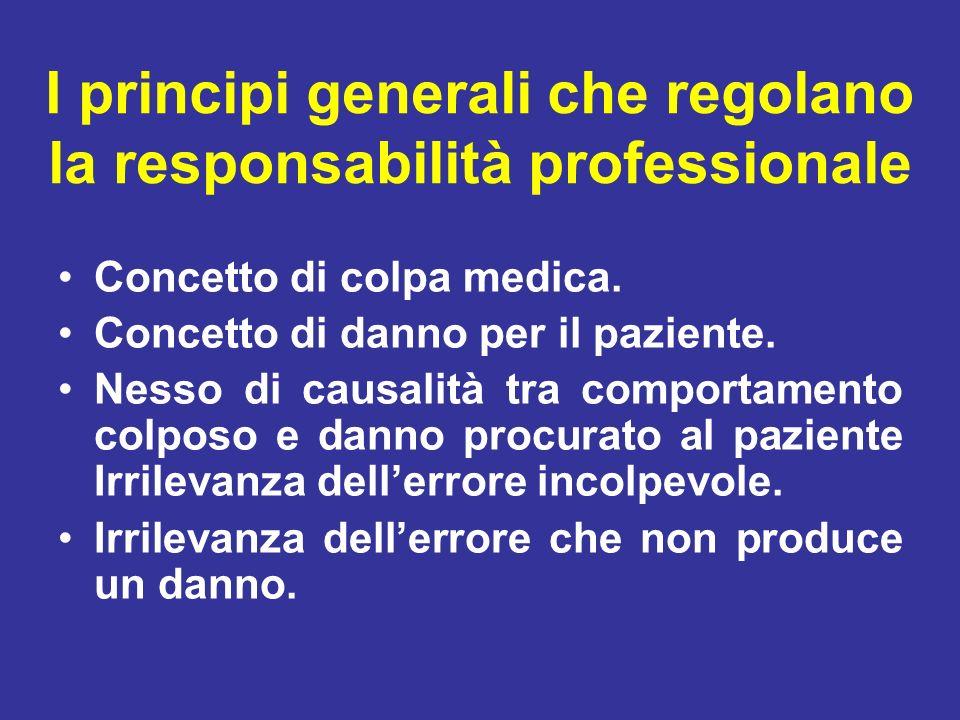I principi generali che regolano la responsabilità professionale