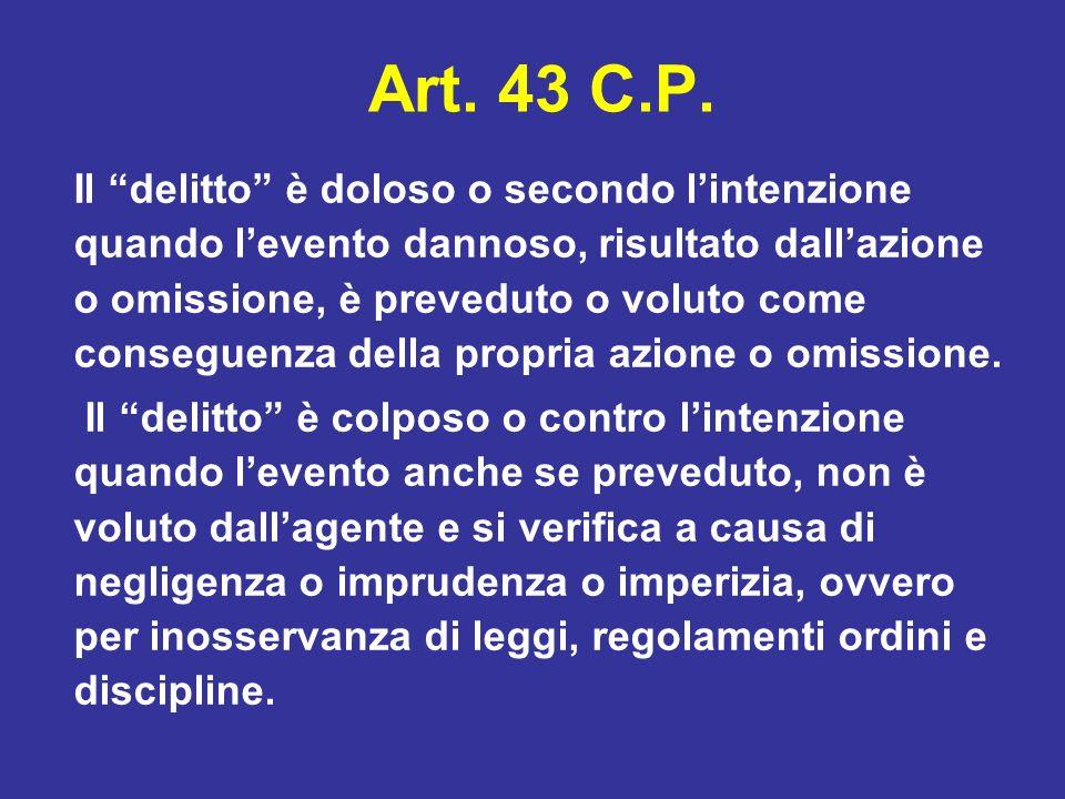 Art. 43 C.P.