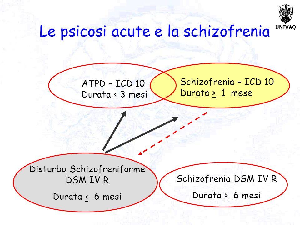 Le psicosi acute e la schizofrenia