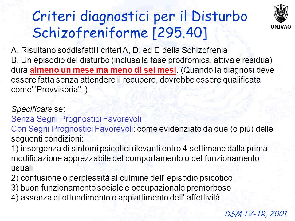 Criteri diagnostici per il Disturbo Schizofreniforme [295.40]