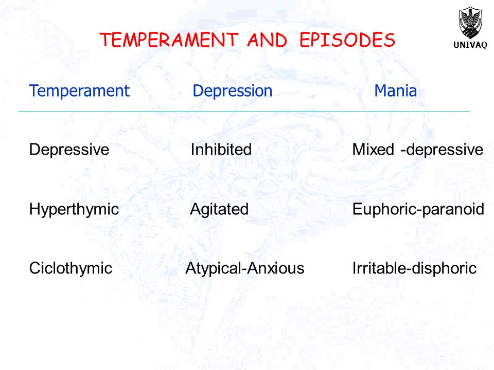 TEMPERAMENT AND EPISODES