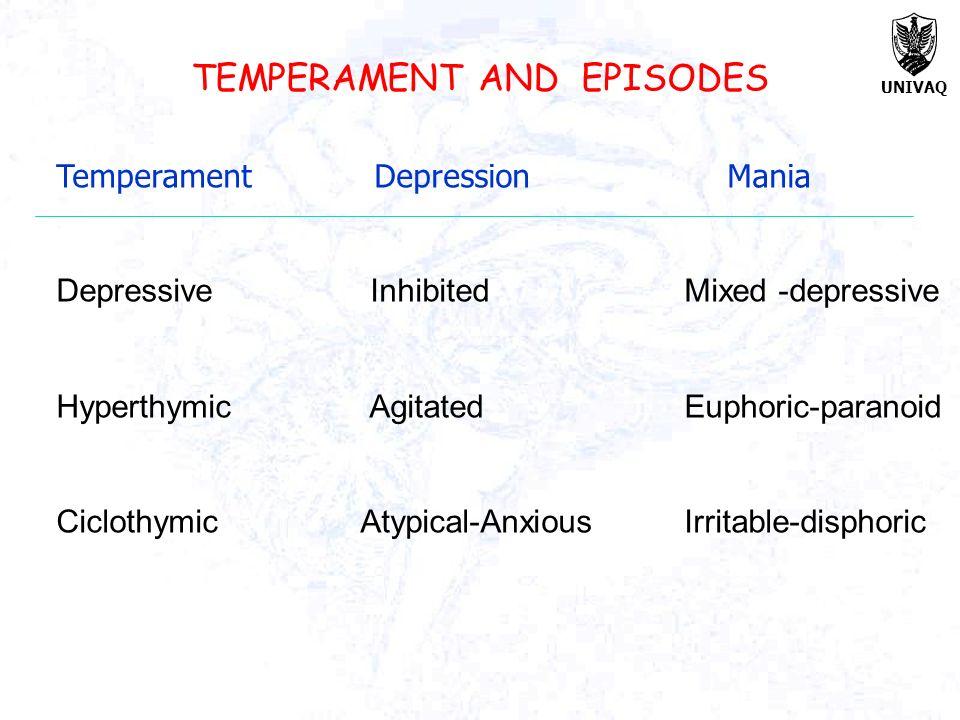 TEMPERAMENT AND EPISODES