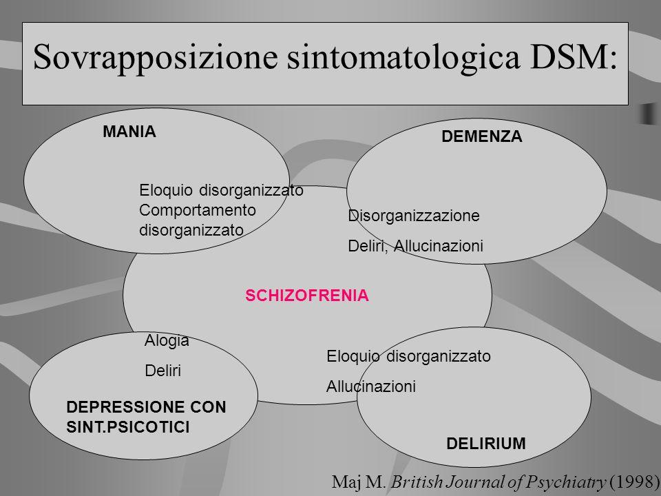 Sovrapposizione sintomatologica DSM: