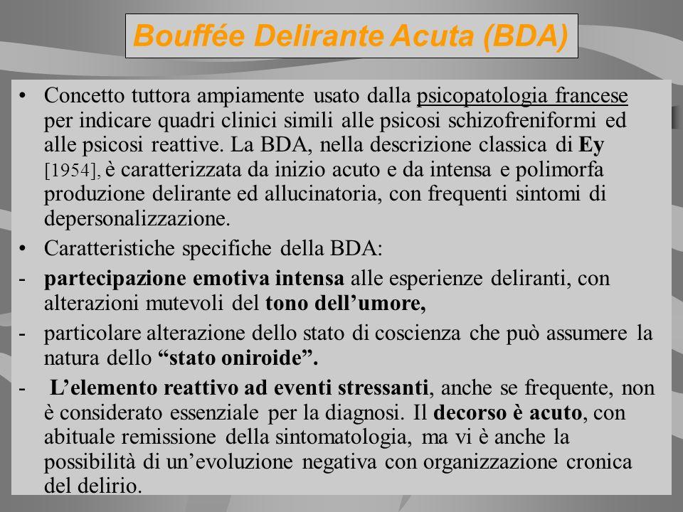 Bouffée Delirante Acuta (BDA)