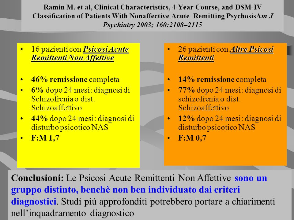 Ramin M. et al, Clinical Characteristics, 4-Year Course, and DSM-IV Classification of Patients With Nonaffective Acute Remitting PsychosisAm J Psychiatry 2003; 160:2108–2115