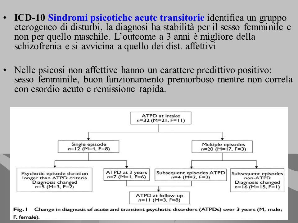 ICD-10 Sindromi psicotiche acute transitorie identifica un gruppo eterogeneo di disturbi, la diagnosi ha stabilità per il sesso femminile e non per quello maschile. L'outcome a 3 anni è migliore della schizofrenia e si avvicina a quello dei dist. affettivi