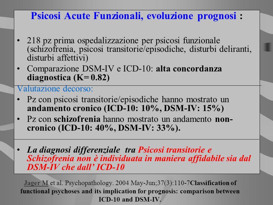 Psicosi Acute Funzionali, evoluzione prognosi :