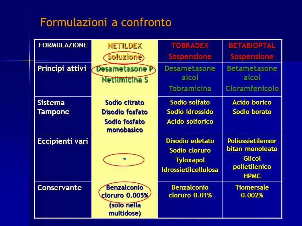 Formulazioni a confronto