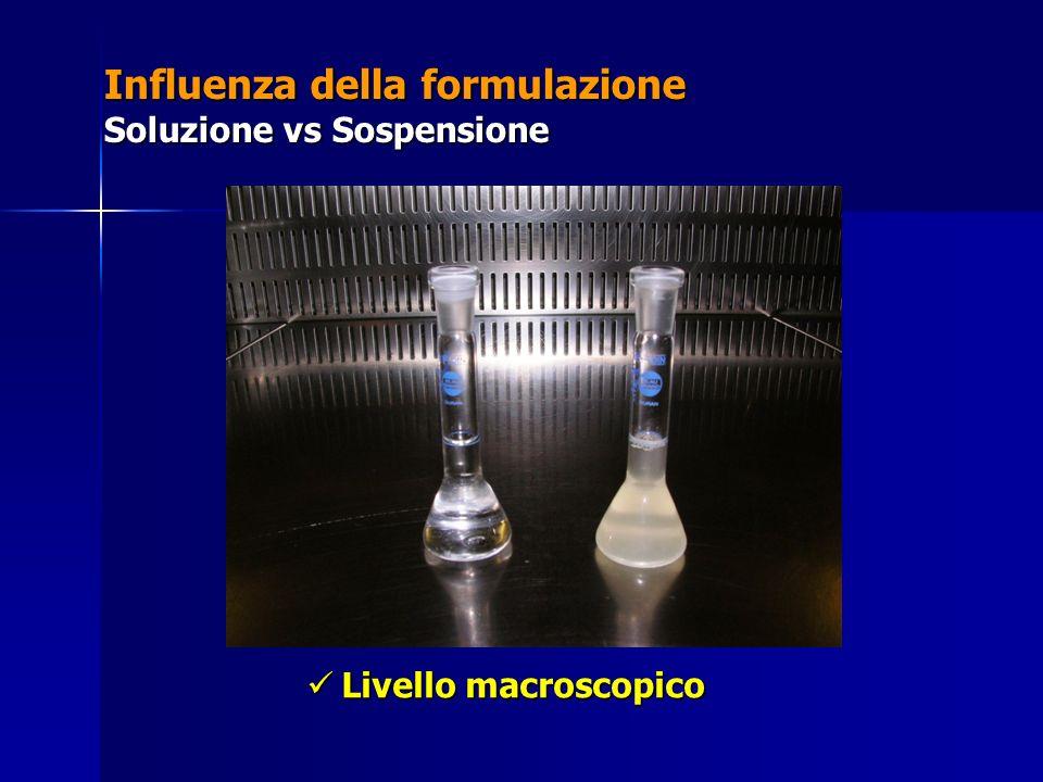 Influenza della formulazione Soluzione vs Sospensione
