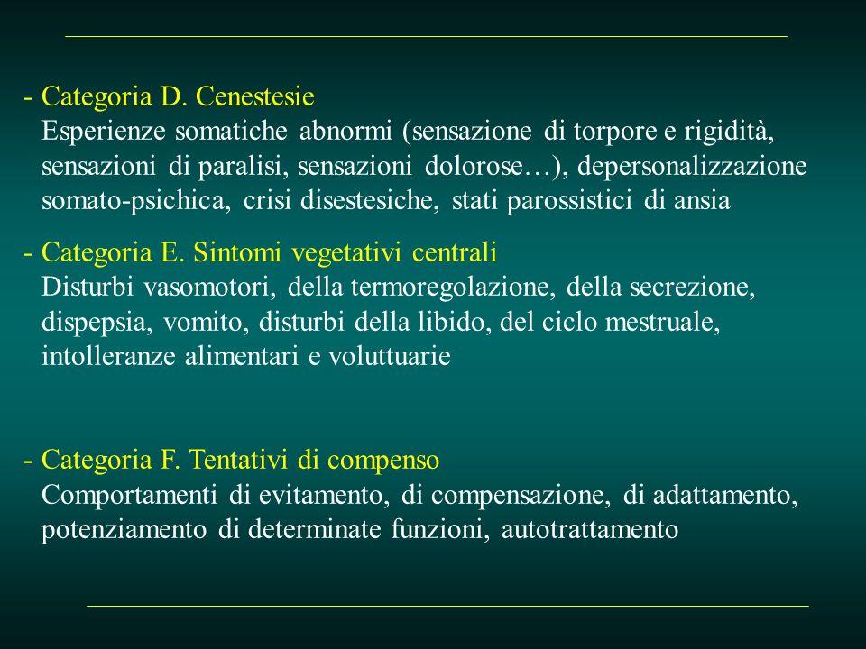 Categoria D. Cenestesie Esperienze somatiche abnormi (sensazione di torpore e rigidità, sensazioni di paralisi, sensazioni dolorose…), depersonalizzazione somato-psichica, crisi disestesiche, stati parossistici di ansia