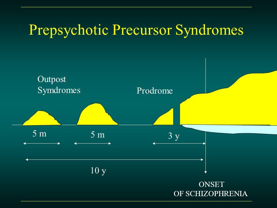 Prepsychotic Precursor Syndromes