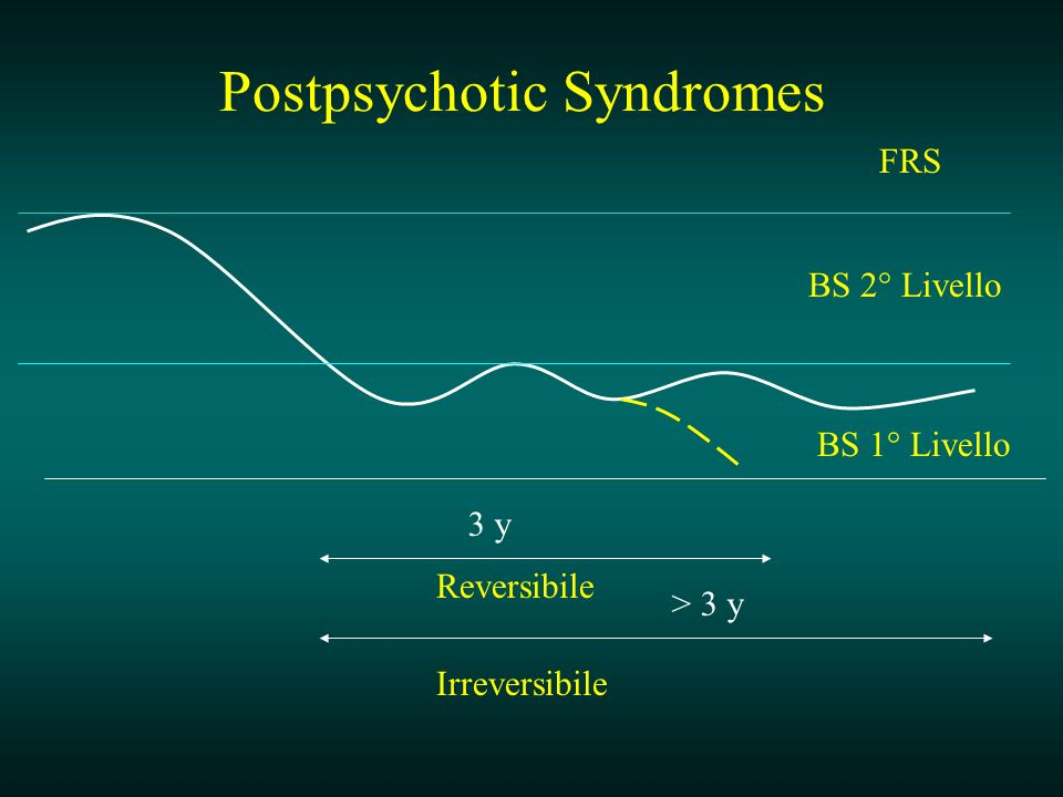 Postpsychotic Syndromes