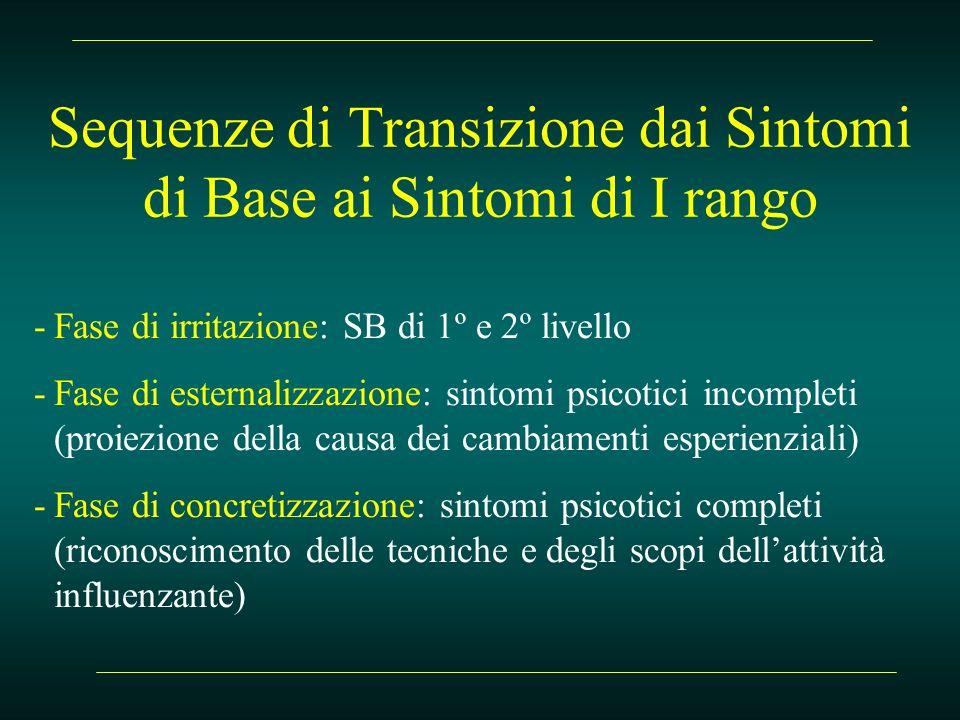 Sequenze di Transizione dai Sintomi di Base ai Sintomi di I rango