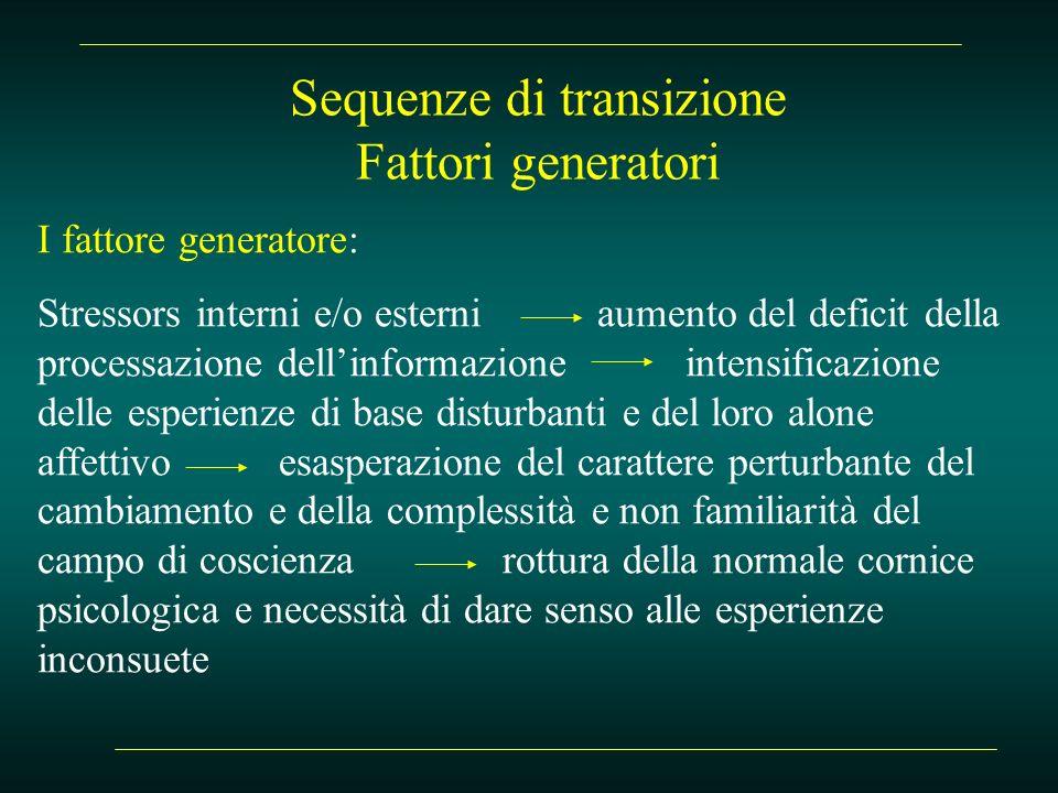 Sequenze di transizione Fattori generatori