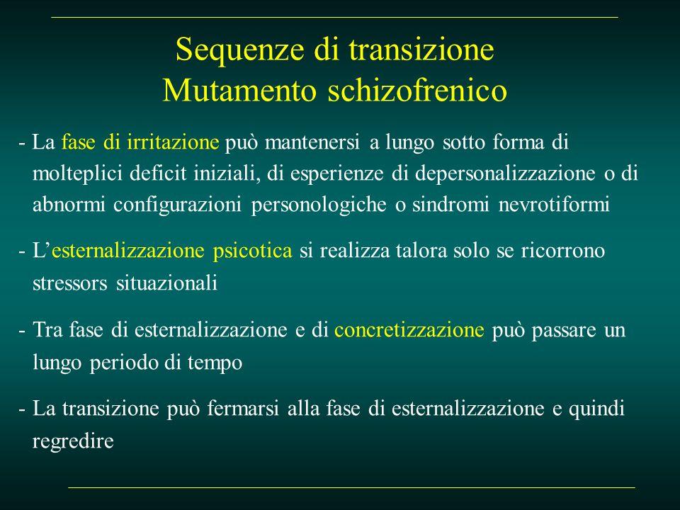 Sequenze di transizione Mutamento schizofrenico