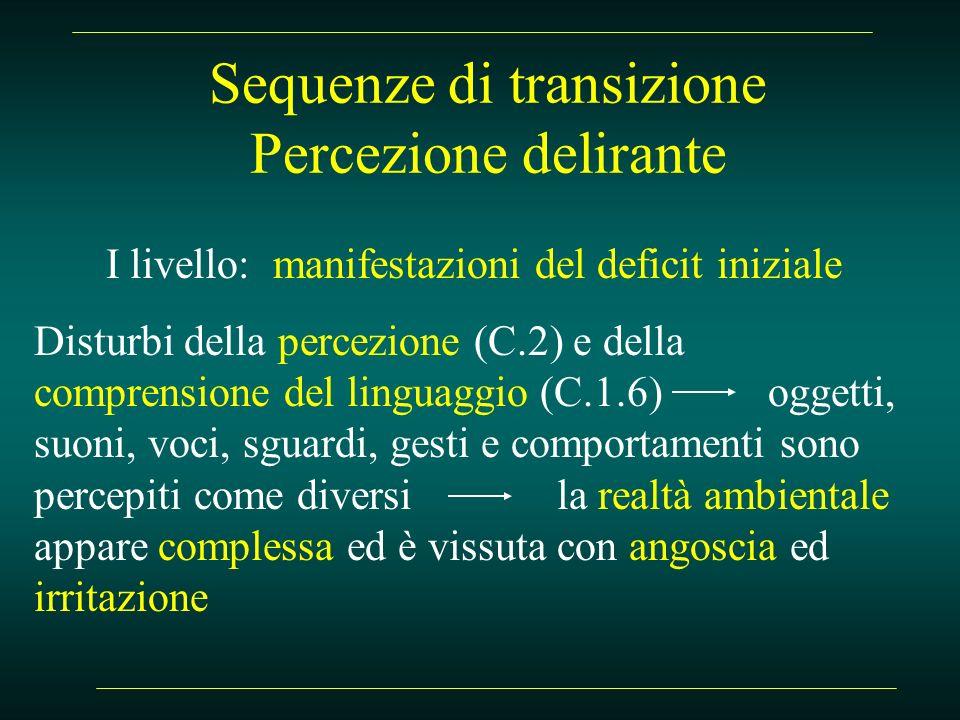 Sequenze di transizione Percezione delirante