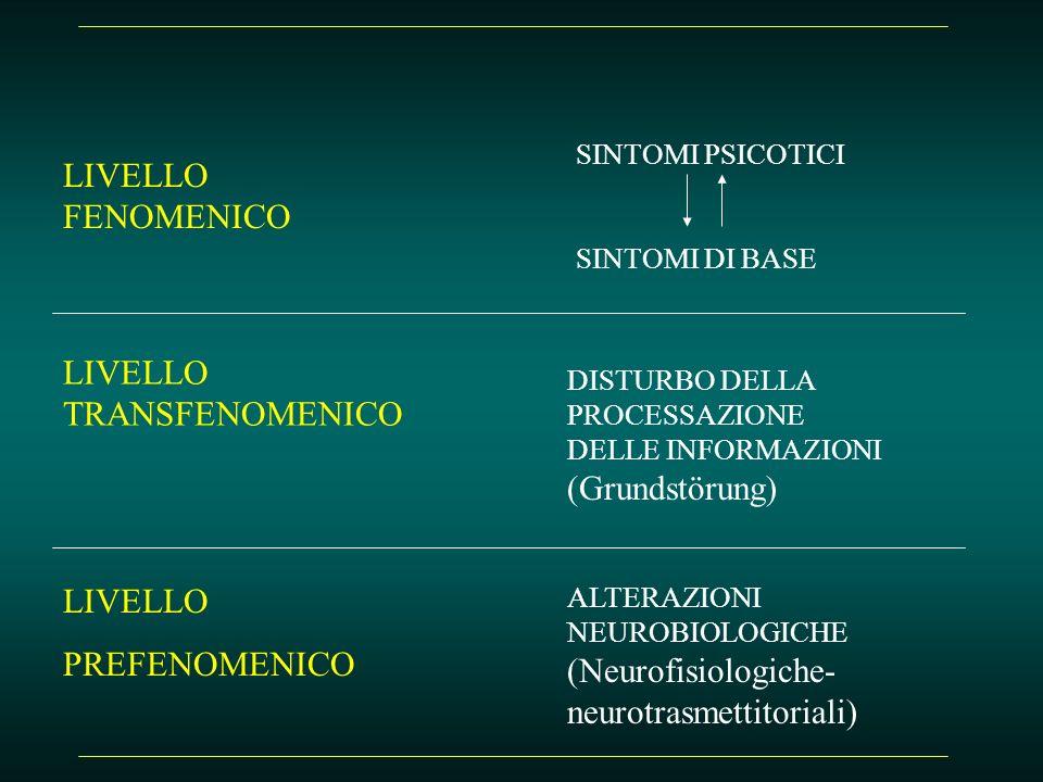 LIVELLO TRANSFENOMENICO