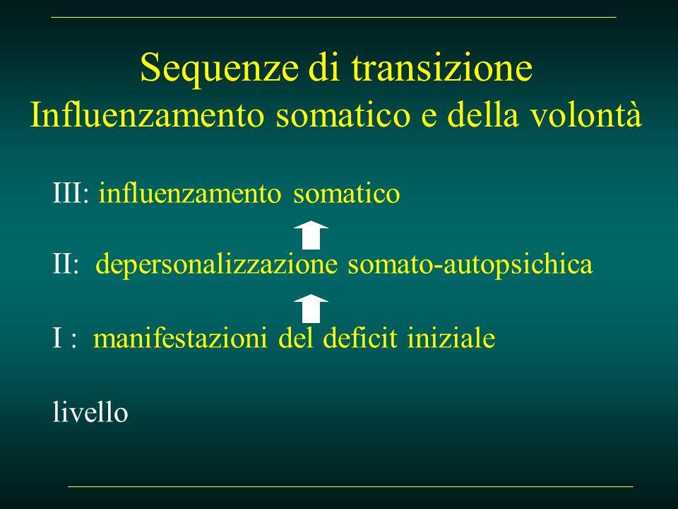 Sequenze di transizione Influenzamento somatico e della volontà