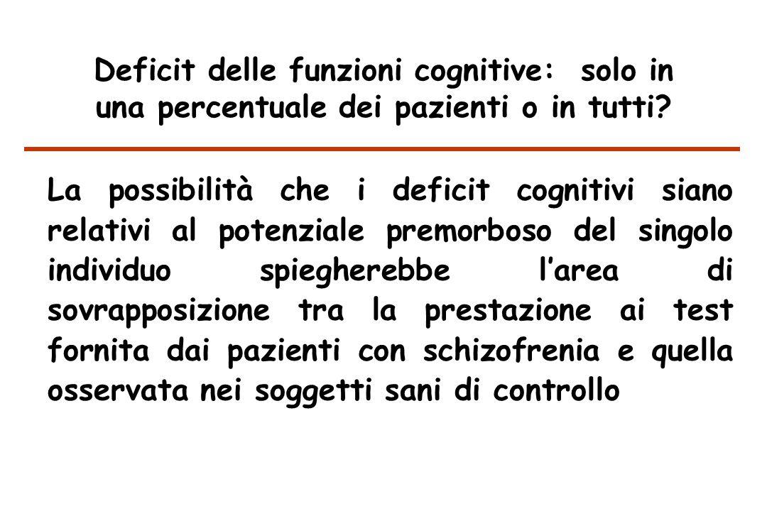 Deficit delle funzioni cognitive: solo in una percentuale dei pazienti o in tutti