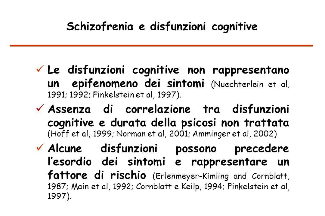 Schizofrenia e disfunzioni cognitive