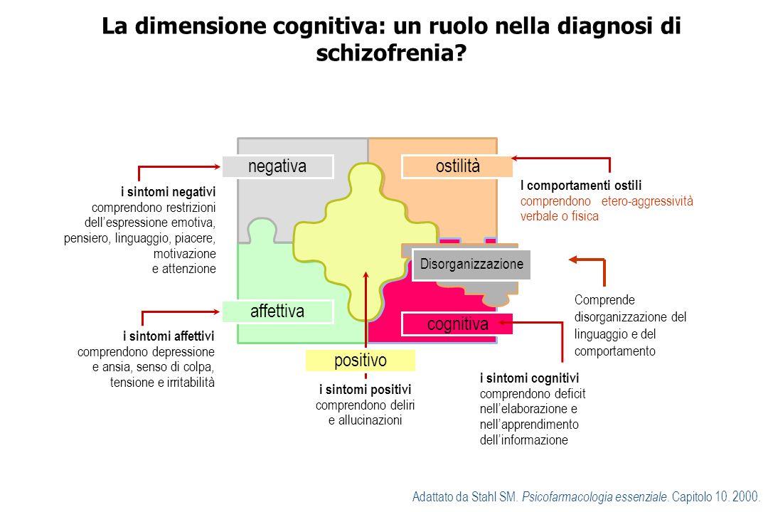 La dimensione cognitiva: un ruolo nella diagnosi di schizofrenia