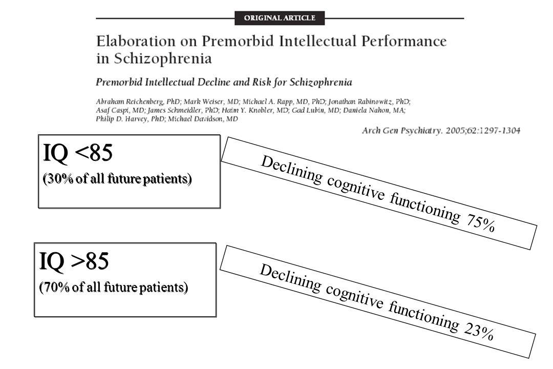 IQ <85 IQ >85 Declining cognitive functioning 75%