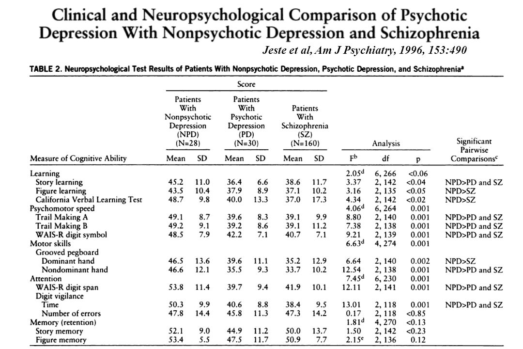 Jeste et al, Am J Psychiatry, 1996, 153:490