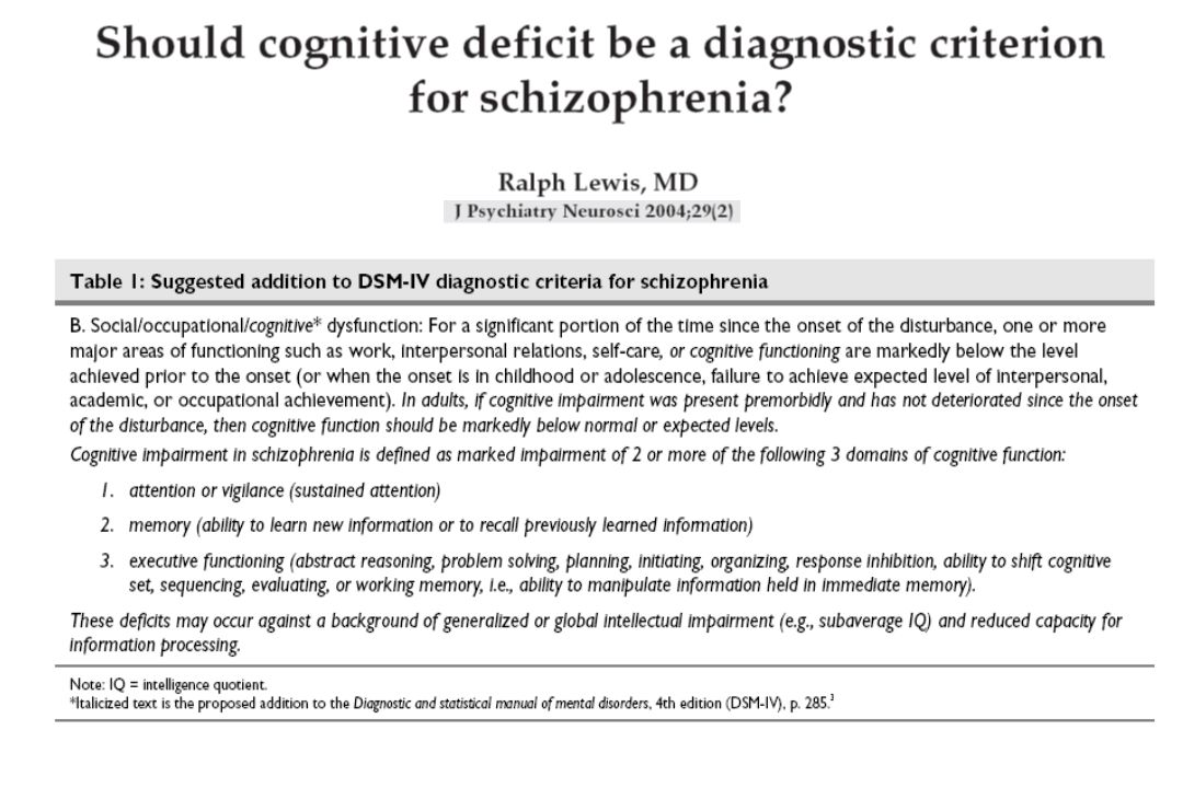 It is proposed that it be linked to the social or occupational dysfunction criterion (Criterion B), because there is a close association between cognitive deficits and level of functioning5 and because Criterion B is a chronic or enduring criterion (as is cognitive deficit in schizophrenia), whereas the A criteria are acute or episodic.