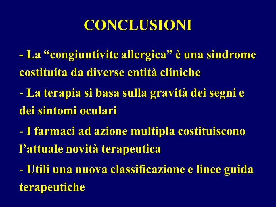 CONCLUSIONI- La congiuntivite allergica è una sindrome costituita da diverse entità cliniche.