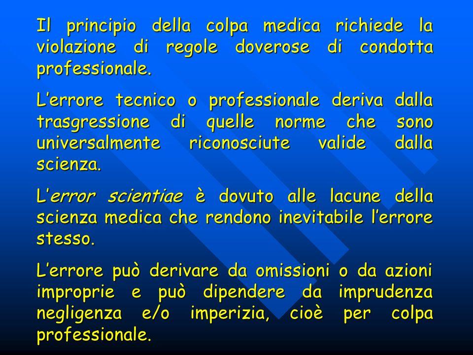Il principio della colpa medica richiede la violazione di regole doverose di condotta professionale.