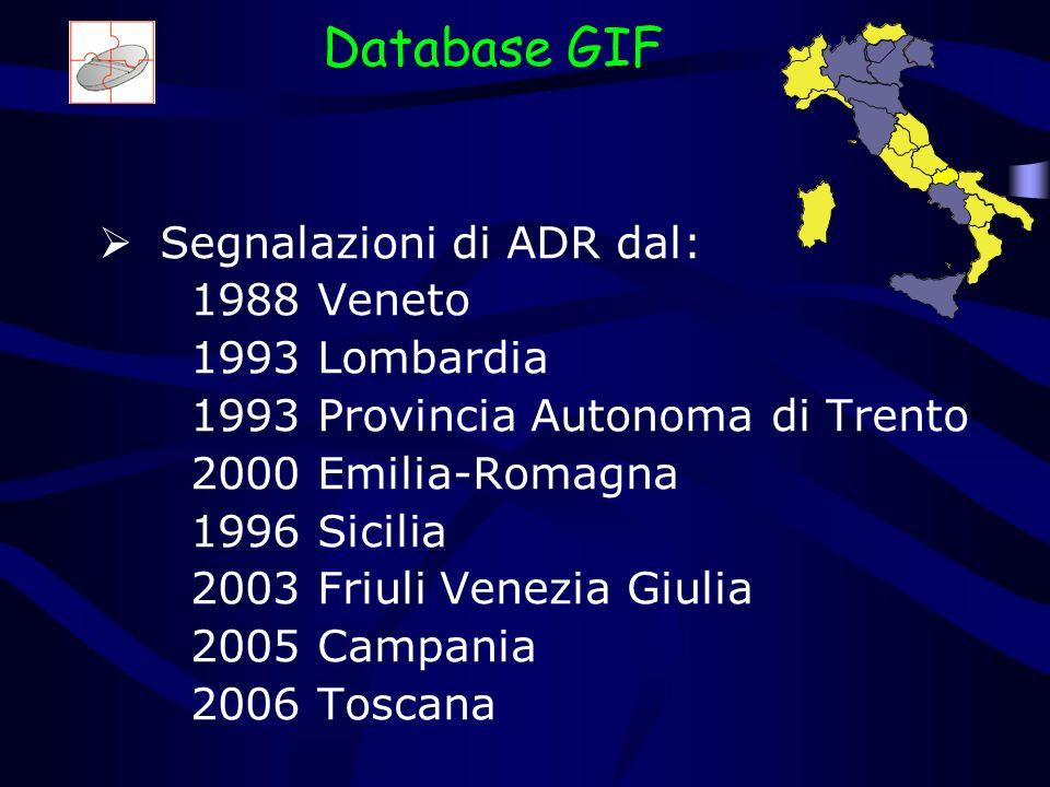 Database GIF