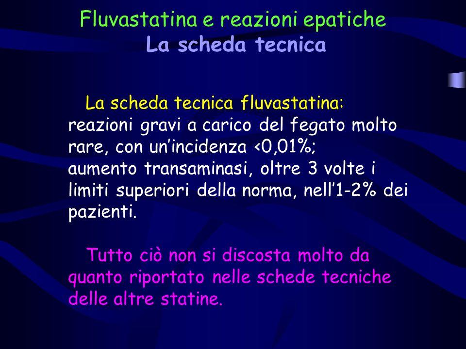 Fluvastatina e reazioni epatiche La scheda tecnica