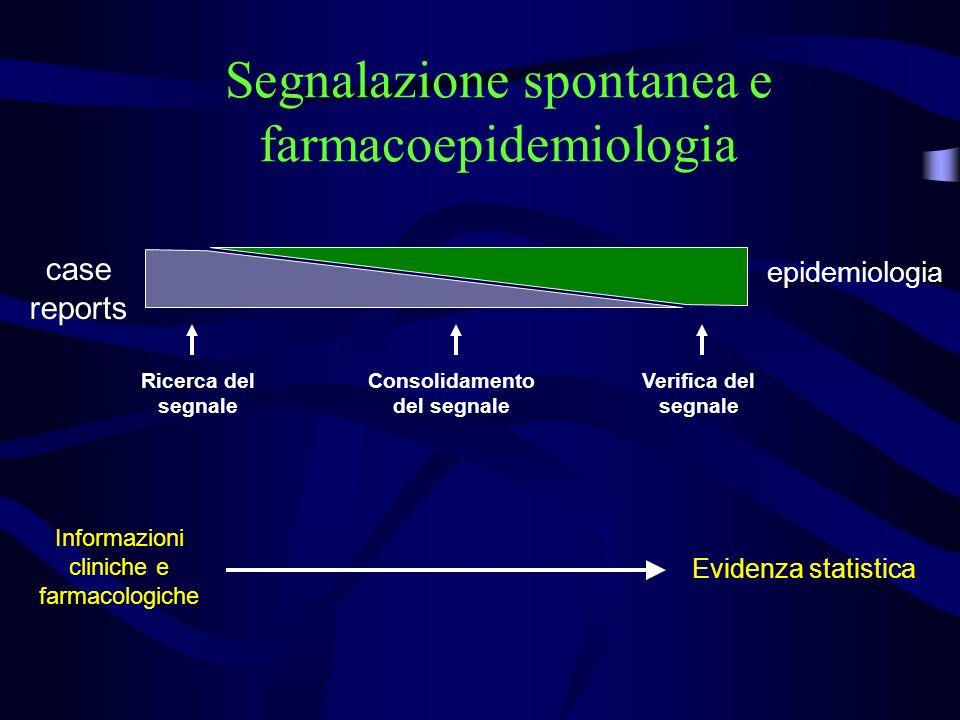 Segnalazione spontanea e farmacoepidemiologia