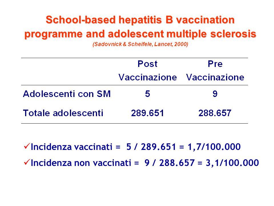 School-based hepatitis B vaccination programme and adolescent multiple sclerosis (Sadovnick & Scheifele, Lancet, 2000)