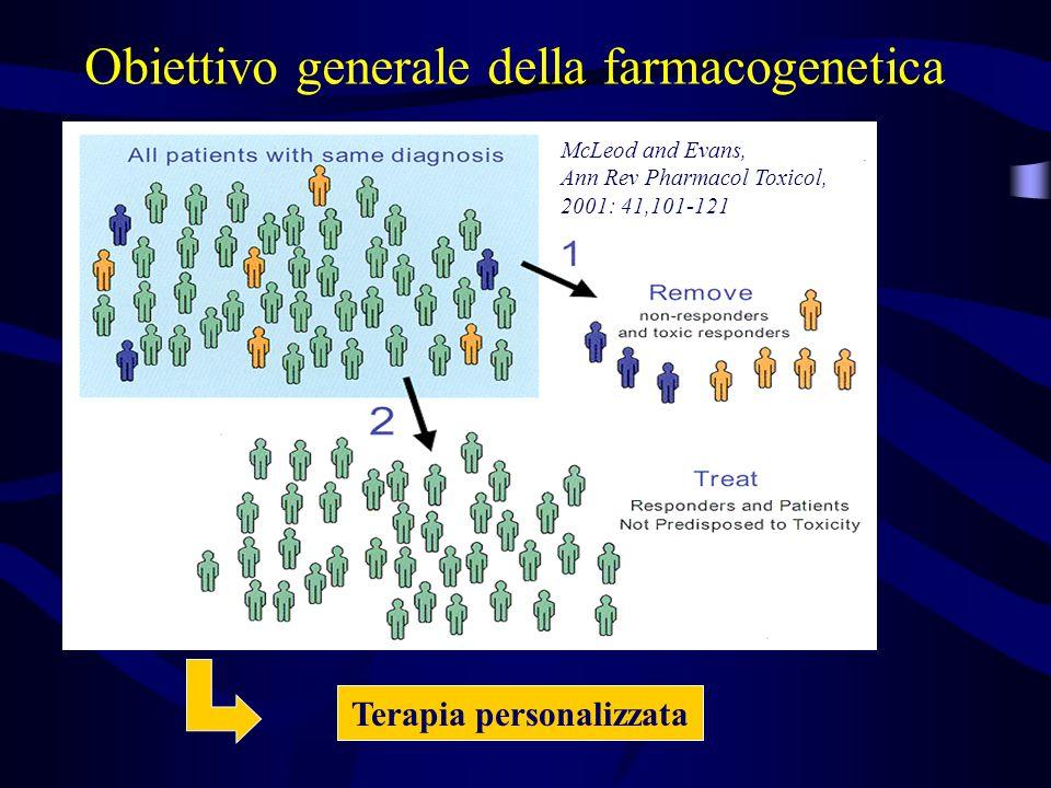 Obiettivo generale della farmacogenetica