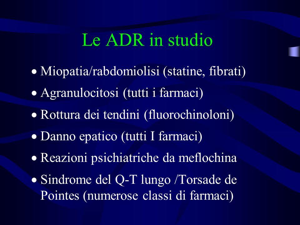 Le ADR in studio Miopatia/rabdomiolisi (statine, fibrati)