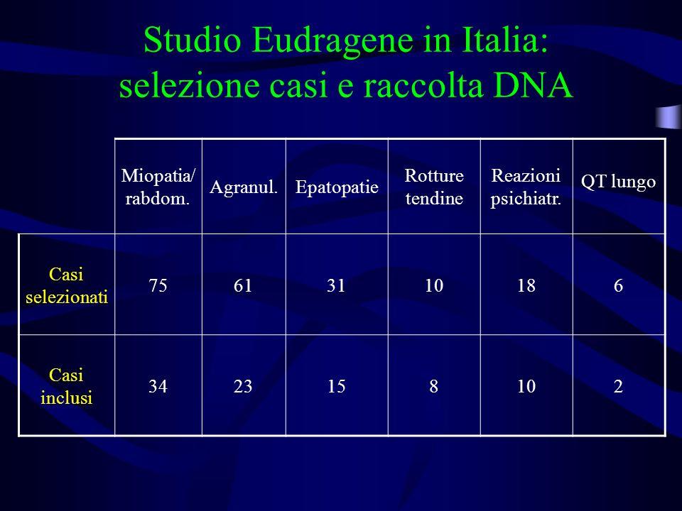 Studio Eudragene in Italia: selezione casi e raccolta DNA