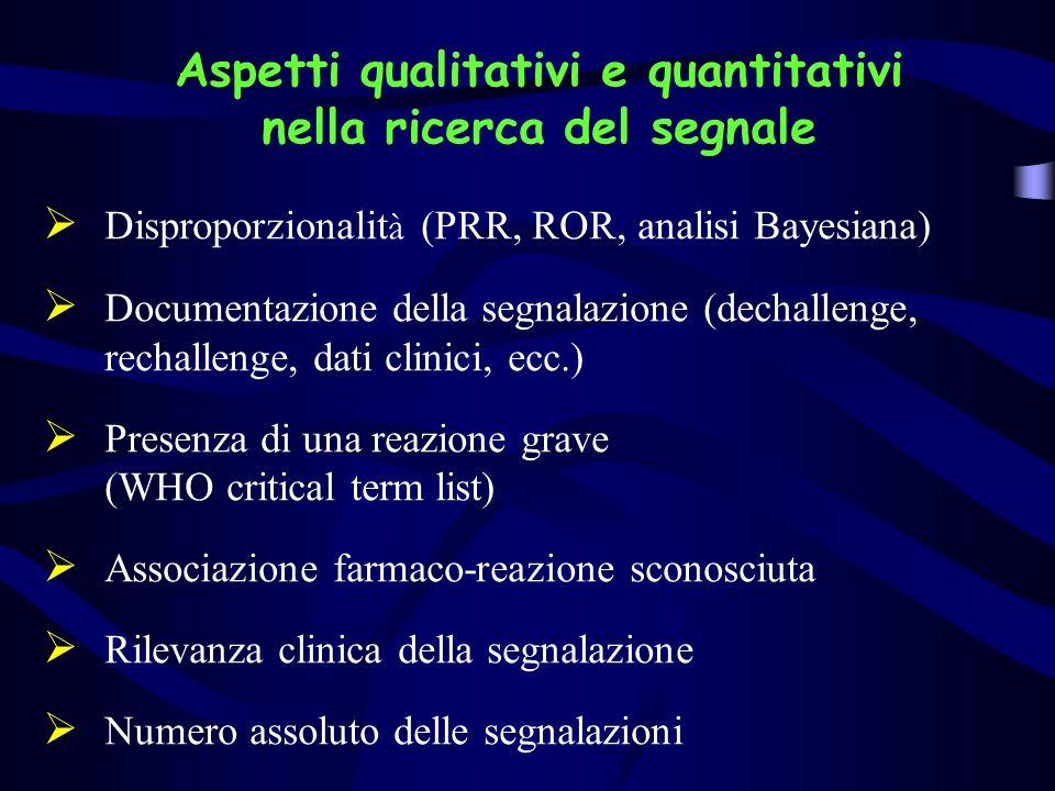Aspetti qualitativi e quantitativi nella ricerca del segnale