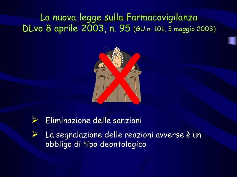 La nuova legge sulla Farmacovigilanza DLvo 8 aprile 2003, n. 95 (GU n