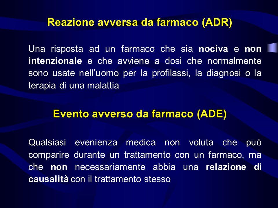 Reazione avversa da farmaco (ADR) Evento avverso da farmaco (ADE)