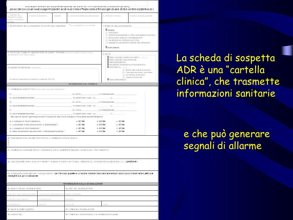 La scheda di sospettaADR è una cartella. clinica , che trasmette. informazioni sanitarie. e che può generare.