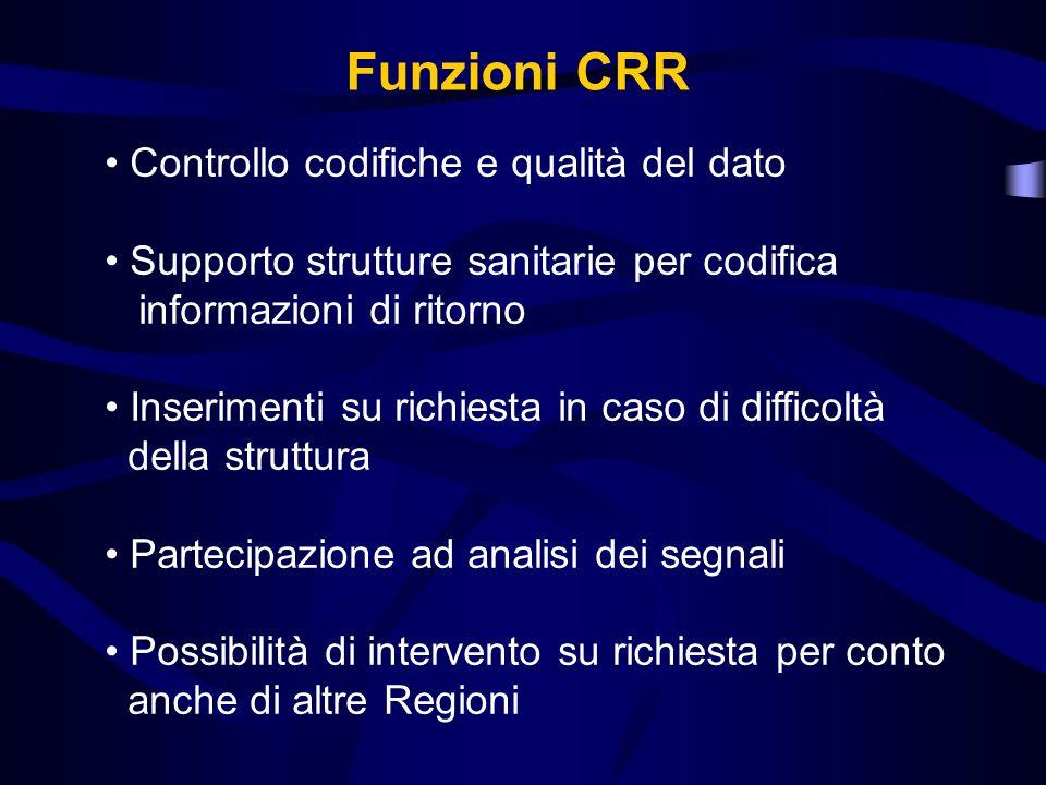 Funzioni CRR Controllo codifiche e qualità del dato