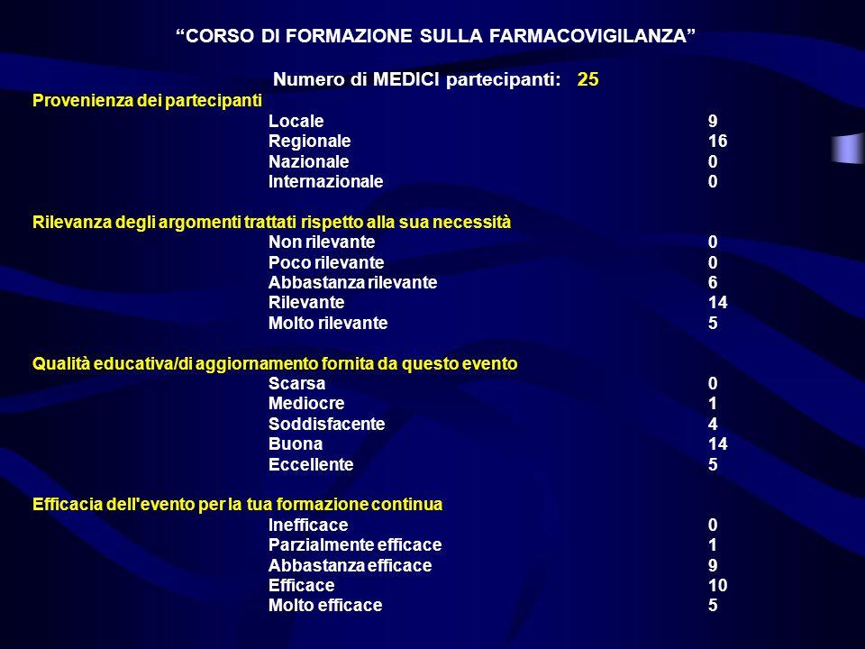 CORSO DI FORMAZIONE SULLA FARMACOVIGILANZA