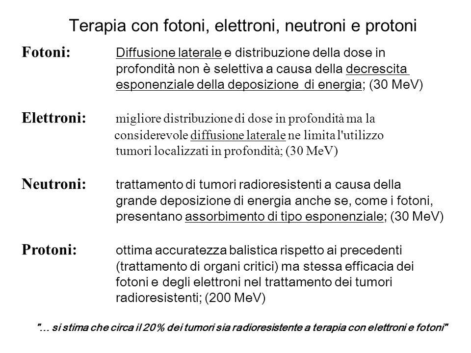 Terapia con fotoni, elettroni, neutroni e protoni