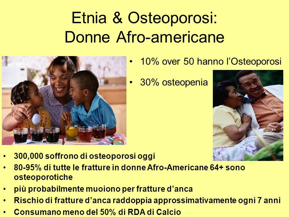 Etnia & Osteoporosi: Donne Afro-americane