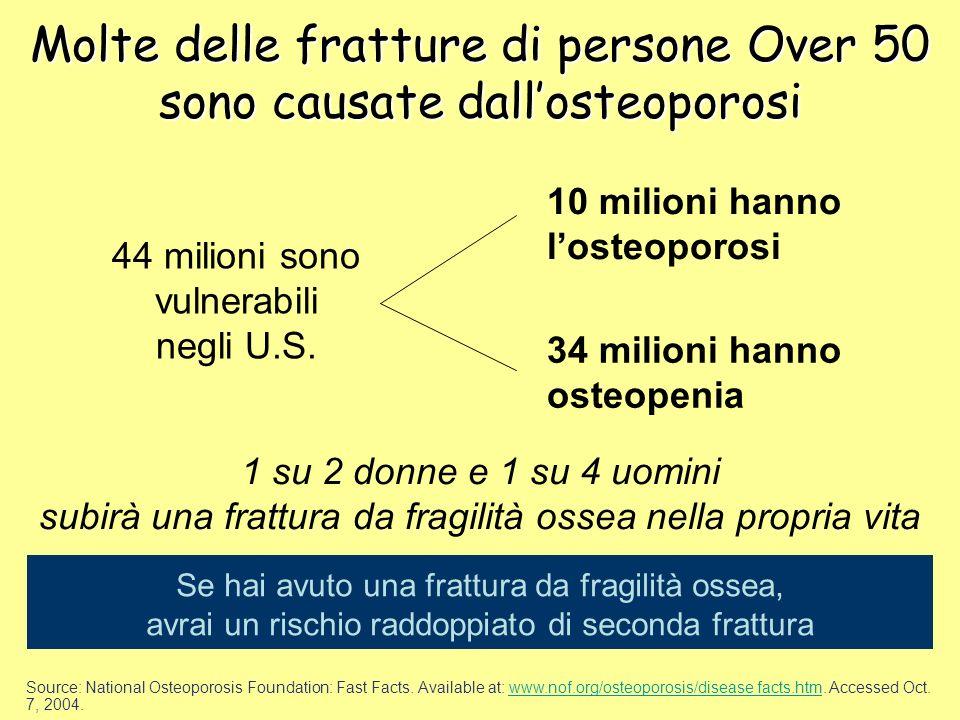 Molte delle fratture di persone Over 50 sono causate dall'osteoporosi